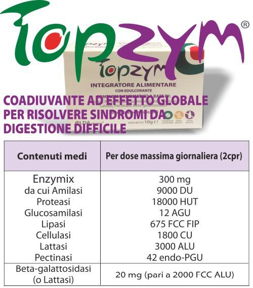 Süßstoff: Sorbit; Enzymix (Gemisch von Verdauungs abgeleitet von Enzymen durch Aspergillus orizae fermentierten Maltodextrin: Amylase, Protease, Glucosamilasi, Lipasi, Zellulase, Lattasi, Pectinase); Rieselhilfen: Mono und Diglyceride von Speisefettsäuren, Siliciumdioxid, Magnesiumsalze von Fettsäuren; Flavor; Ansäuern: Citronensäure; Beta-Galactosidase (abgeleitet von durch Aspergillus orizae fermentiert Maltodextrin).